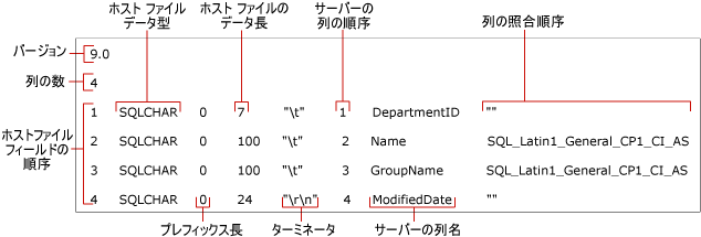 f:id:cw_owashi:20170727145941p:plain