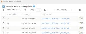 kintoneにjenkinsのバックアップデータがアップローされている
