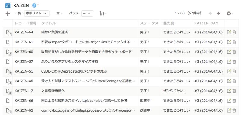 KAIZENネタは日々kintoneアプリに溜めています。