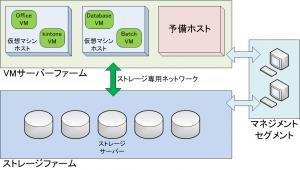 tsukuyomi_system
