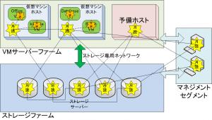 tsukuyomi_network