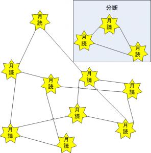 tsukuyomi_split