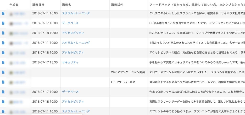 kintone上での新入社員からのフィードバック一覧