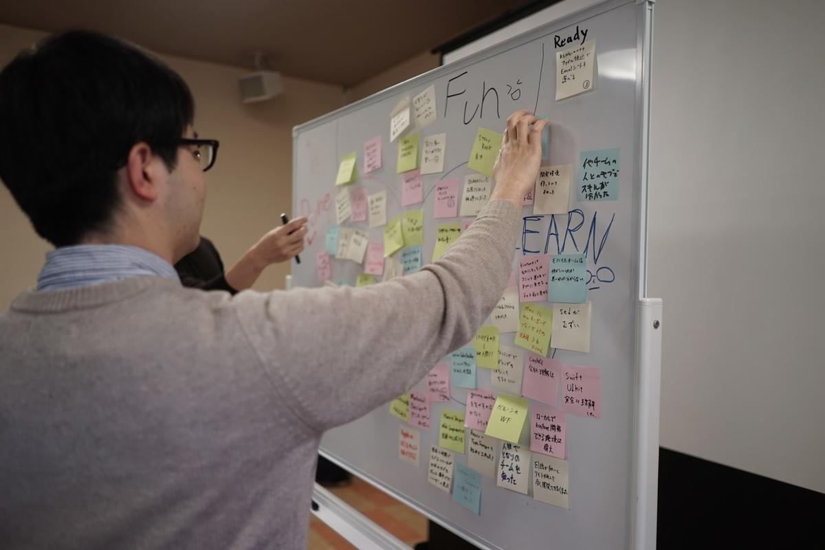 Fun、Done、Learnにあたることを付箋に書いて貼っています