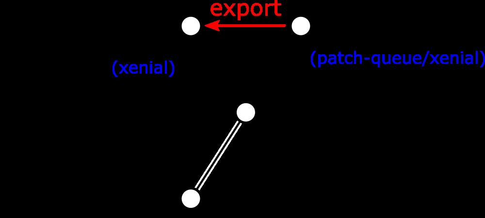 patch-queueブランチをxenialブランチに統合