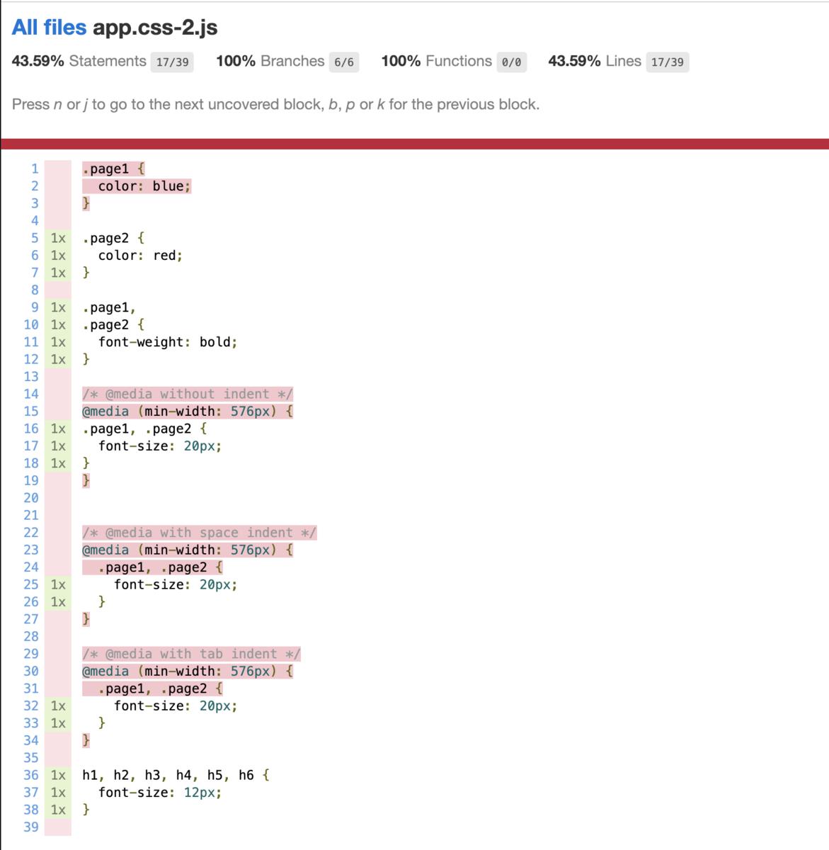 HTML形式のカバレッジレポート