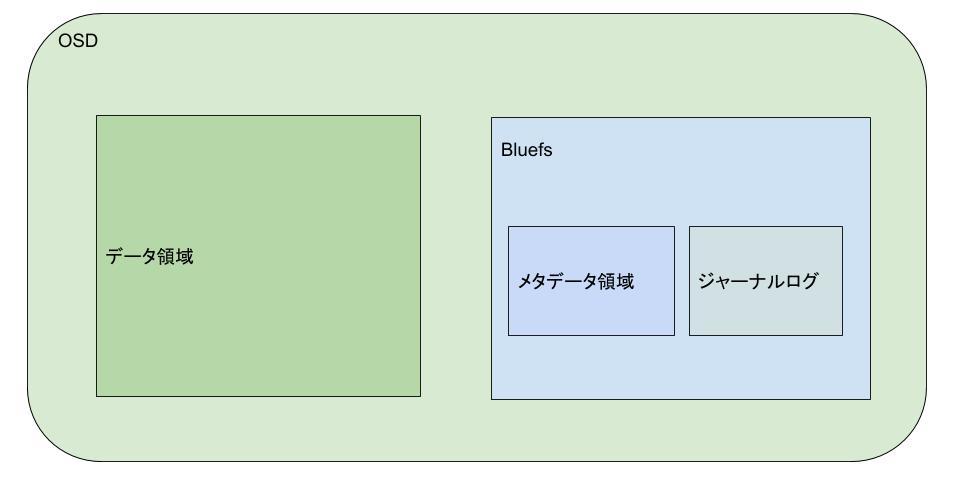 f:id:cybozuinsideout:20210128055949j:plain