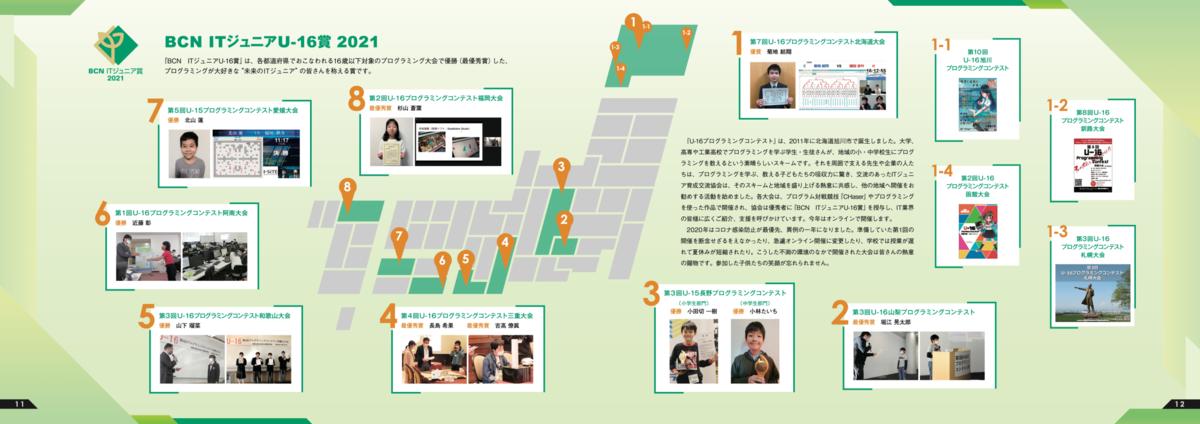 日本地図上にプロットされた大会開催地区の情報