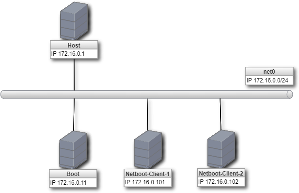 Example Cluster Image