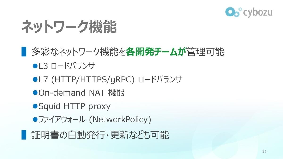 ネットワーク機能