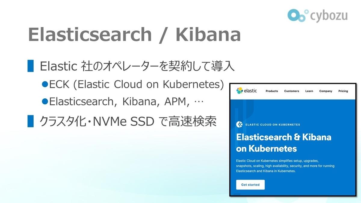 Elasticsearch / Kibana