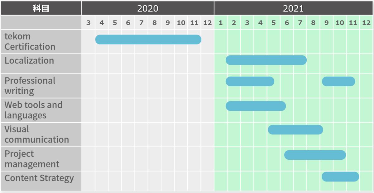 f:id:cybozuinsideout:20210903001548p:plain