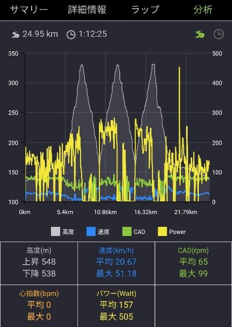 f:id:cycle-study-315:20181026184636j:image