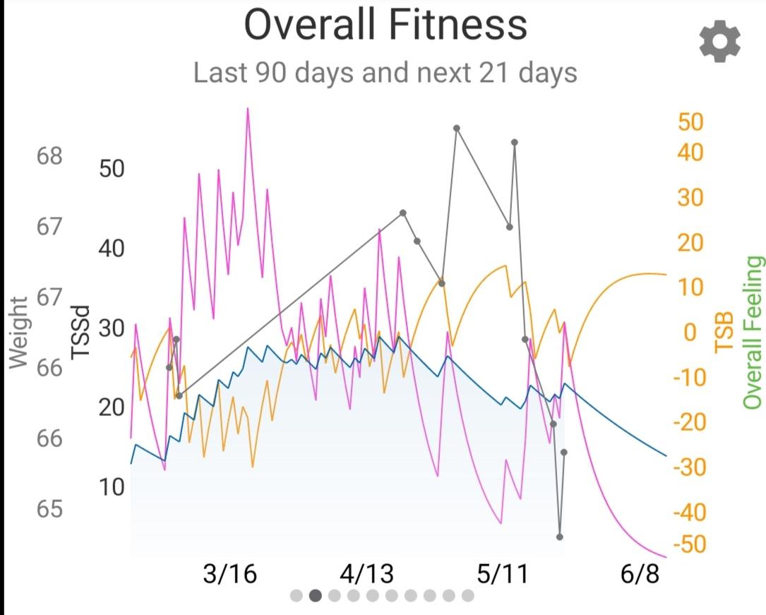 f:id:cycle-study-315:20200604033217j:plain