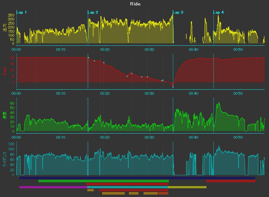 f:id:cycle-study-315:20201014101625p:plain