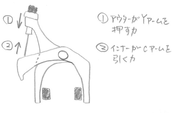 f:id:cycle_piyo:20170526165832p:plain