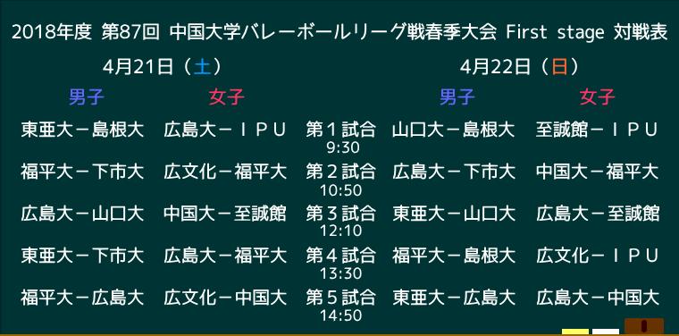 f:id:cycle_piyo:20180420134500p:plain