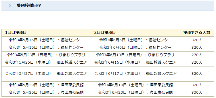 f:id:cycle_piyo:20210511130920p:plain