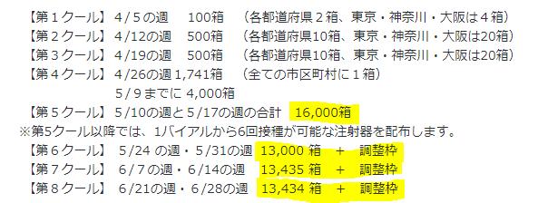 f:id:cycle_piyo:20210512093801p:plain