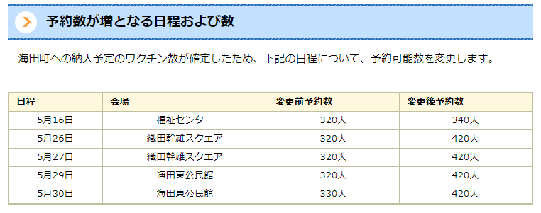 f:id:cycle_piyo:20210512103704p:plain