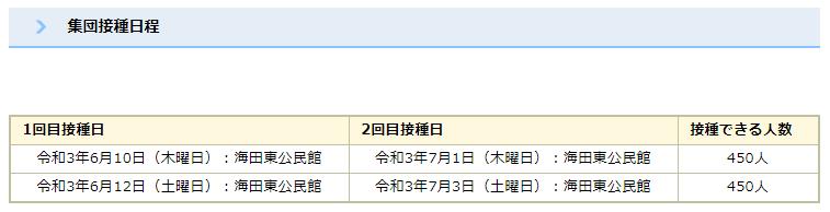 f:id:cycle_piyo:20210601143937p:plain