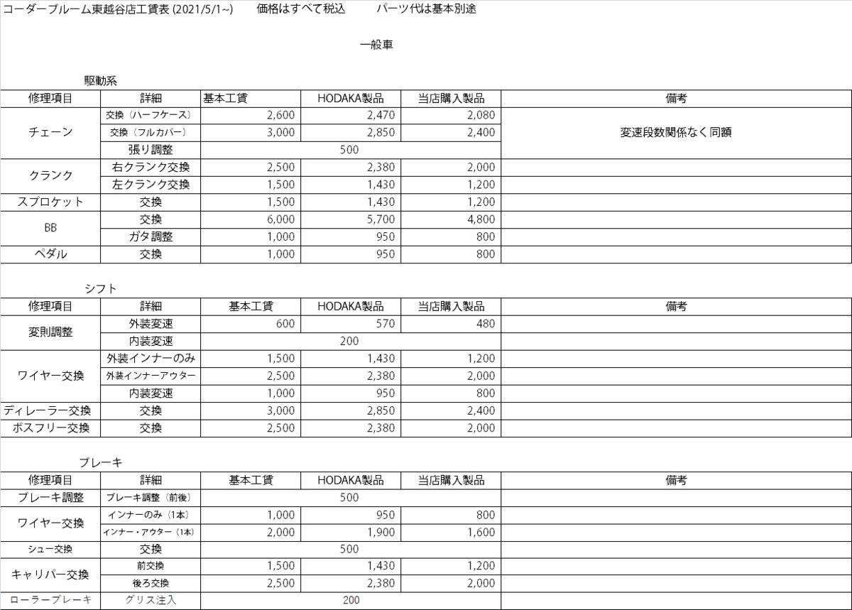 f:id:cycleshophodaka:20210520125908p:plain