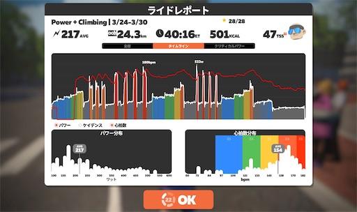 f:id:cyclinglog:20210328125659j:image