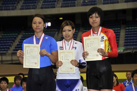 f:id:cyclistfan:20080615122439j:image