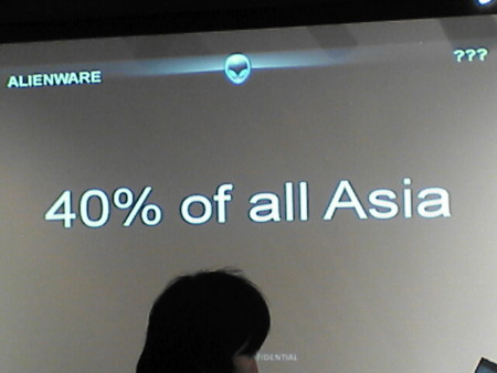 40% of all Asia (Japan)
