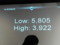 Bench Mark L:5,805 H:3,922