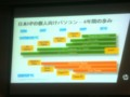 日本HPの個人向けパソコンー4年間の歩みー3