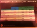 Intel Core i7 930 vs. AMD Phenom II X6 1090T