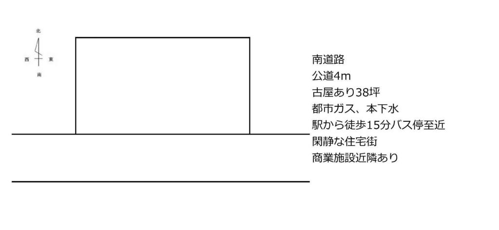 f:id:cym03160:20170720143814j:plain