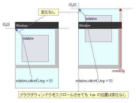 f:id:cyokodog:20090223192704p:image