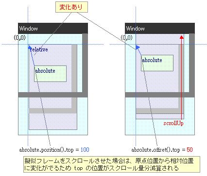 f:id:cyokodog:20090224175513p:image
