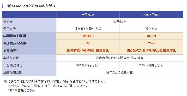 f:id:cyu-nen:20190326111649p:plain