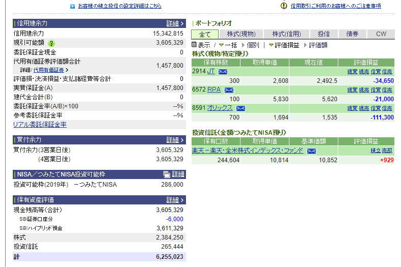 2019年5月 SBI証券分 日本株口座の状況