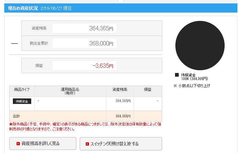 2019年6月28日 iDeCo口座