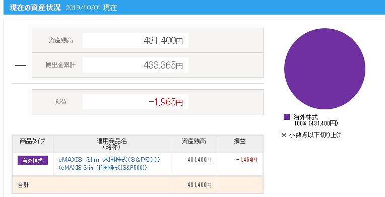 f:id:cyu-nen:20191006114629p:plain