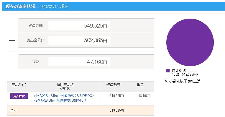 f:id:cyu-nen:20200103094319p:plain