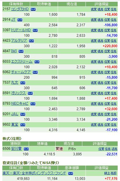 f:id:cyu-nen:20200127220859p:plain
