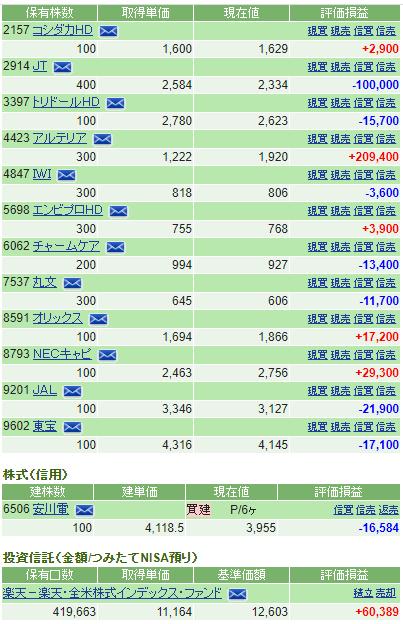 f:id:cyu-nen:20200129212157p:plain