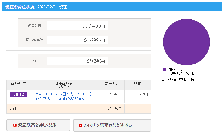 f:id:cyu-nen:20200202183604p:plain
