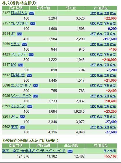 f:id:cyu-nen:20200204221036p:plain