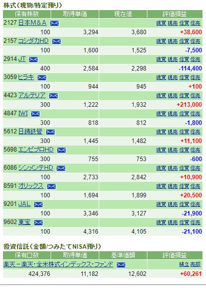 f:id:cyu-nen:20200205212123p:plain