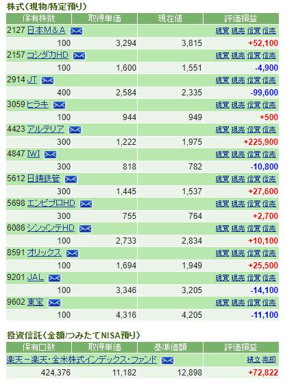 f:id:cyu-nen:20200206222828p:plain