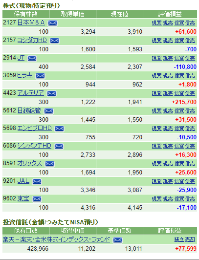 f:id:cyu-nen:20200212170248p:plain