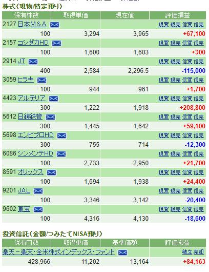 f:id:cyu-nen:20200213213731p:plain
