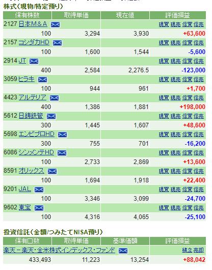 f:id:cyu-nen:20200214214351p:plain