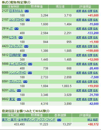 f:id:cyu-nen:20200218210652p:plain